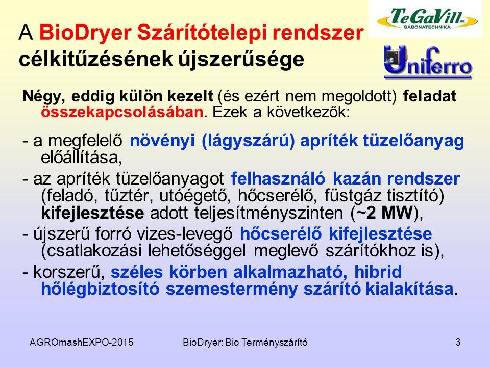AGROmashEXPO-2015BioDryer: Bio Terményszárító4 BioDryer Szárítótelepi rendszer Értékek Kazán névleges fűtőteljesítmény2 MW Növényi tüzelőanyag igény (csúcsban)~0,6 t/óra; ~14 t/24 óra, Gázégő névleges fűtőteljesítmény1 MW A földgáz igény (csúcsban)~110 m 3 /h; ~2700 m 3 /nap A forróvíz hőmérséklete105 o C A forróvíz-levegő hőlég biztosító levegőhőmérséklete ~82-83 o C Szárító levegő max.