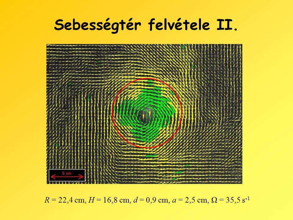 Sebességtér felvétele II. R = 22,4 cm, H = 16,8 cm, d = 0,9 cm, a = 2,5 cm, Ω = 35,5 s -1