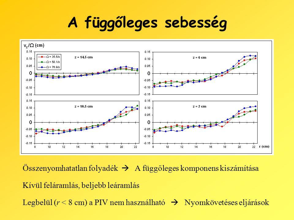 A függőleges sebesség Összenyomhatatlan folyadék  A függőleges komponens kiszámítása Legbelül (r < 8 cm) a PIV nem használható  Nyomkövetéses eljárások Kívül feláramlás, beljebb leáramlás