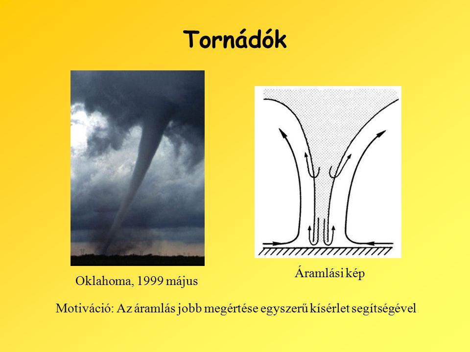 Tornádók Oklahoma, 1999 május Áramlási kép Motiváció: Az áramlás jobb megértése egyszerű kísérlet segítségével