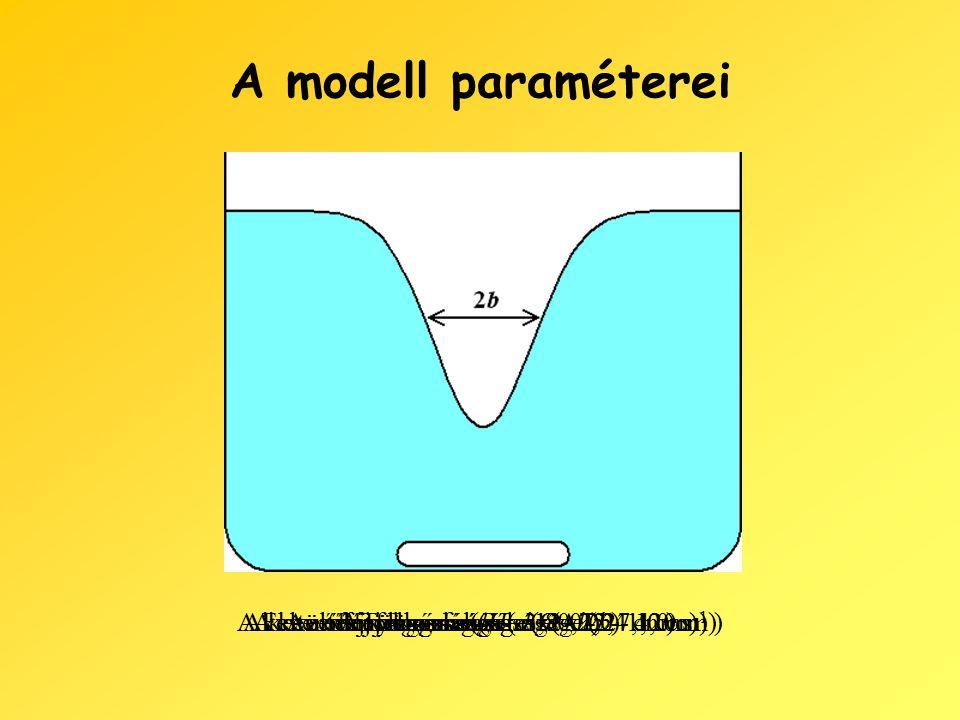 A modell paraméterei Az edény sugara (R = 3,8 - 22,4 cm)Feltöltési magasság (H = 12,0 - 27,1 cm)A keverőfej magassága (d = 0,75 - 1,0 cm)A keverőfej félhosszúsága (a = 1,2 - 4,0 cm)A keverőfej szögsebessége (Ω = 20 - 120 s -1 )Tölcsérmagasság (Δh)A tölcsér félszélessége (b)