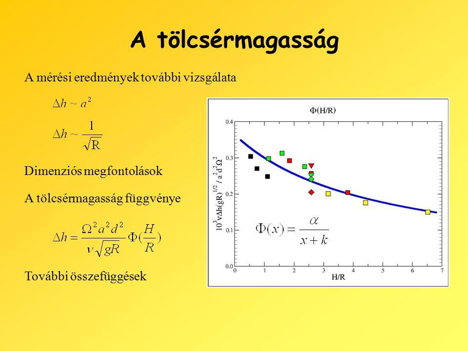 A tölcsérmagasság Dimenziós megfontolások A mérési eredmények további vizsgálata A tölcsérmagasság függvénye További összefüggések