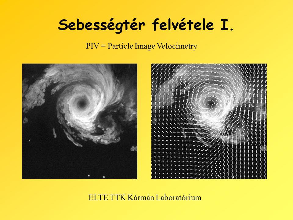 Sebességtér felvétele I. PIV = Particle Image Velocimetry ELTE TTK Kármán Laboratórium