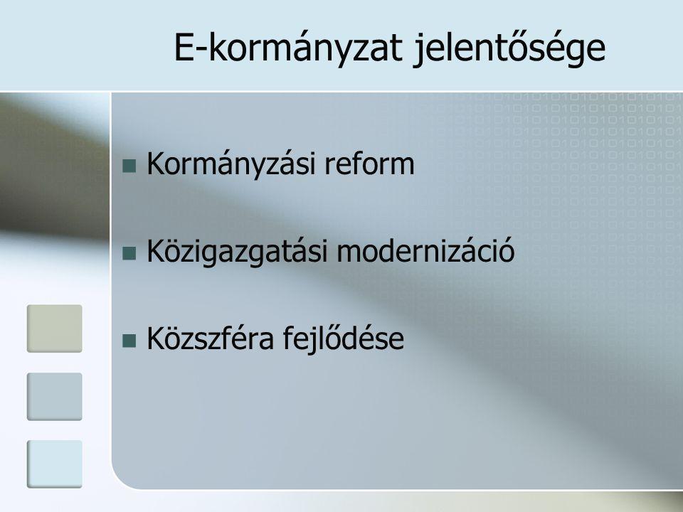 E-kormányzat jelentősége Kormányzási reform Közigazgatási modernizáció Közszféra fejlődése
