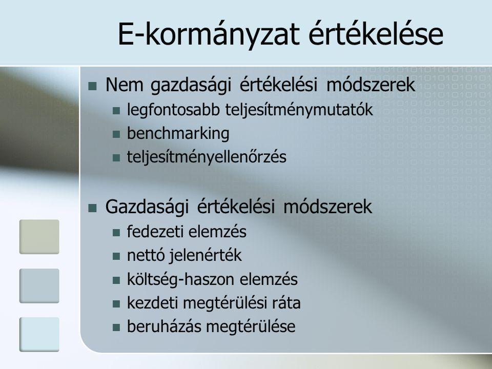 E-kormányzat értékelése Nem gazdasági értékelési módszerek legfontosabb teljesítménymutatók benchmarking teljesítményellenőrzés Gazdasági értékelési módszerek fedezeti elemzés nettó jelenérték költség-haszon elemzés kezdeti megtérülési ráta beruházás megtérülése
