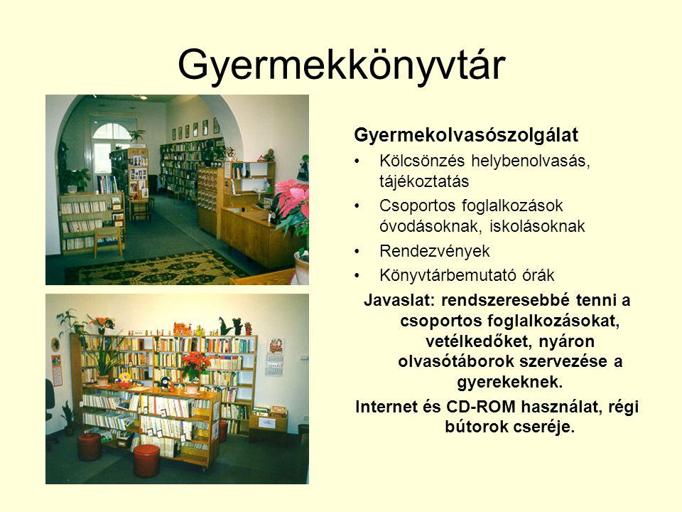 Gyermekkönyvtár Gyermekolvasószolgálat Kölcsönzés helybenolvasás, tájékoztatás Csoportos foglalkozások óvodásoknak, iskolásoknak Rendezvények Könyvtárbemutató órák Javaslat: rendszeresebbé tenni a csoportos foglalkozásokat, vetélkedőket, nyáron olvasótáborok szervezése a gyerekeknek.