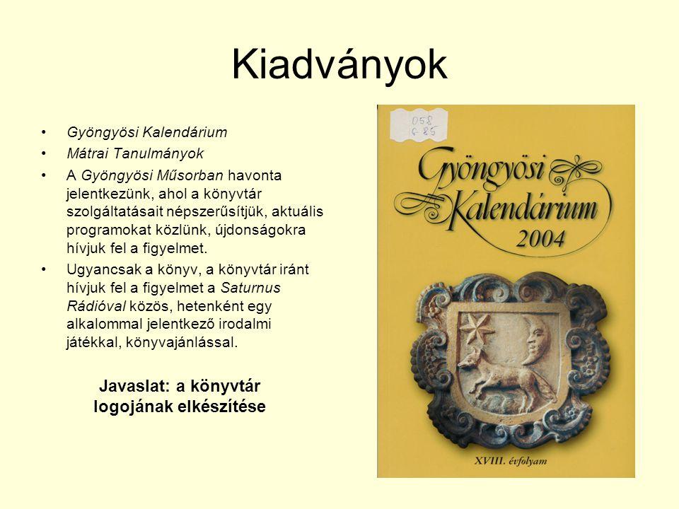 Kiadványok Gyöngyösi Kalendárium Mátrai Tanulmányok A Gyöngyösi Műsorban havonta jelentkezünk, ahol a könyvtár szolgáltatásait népszerűsítjük, aktuáli