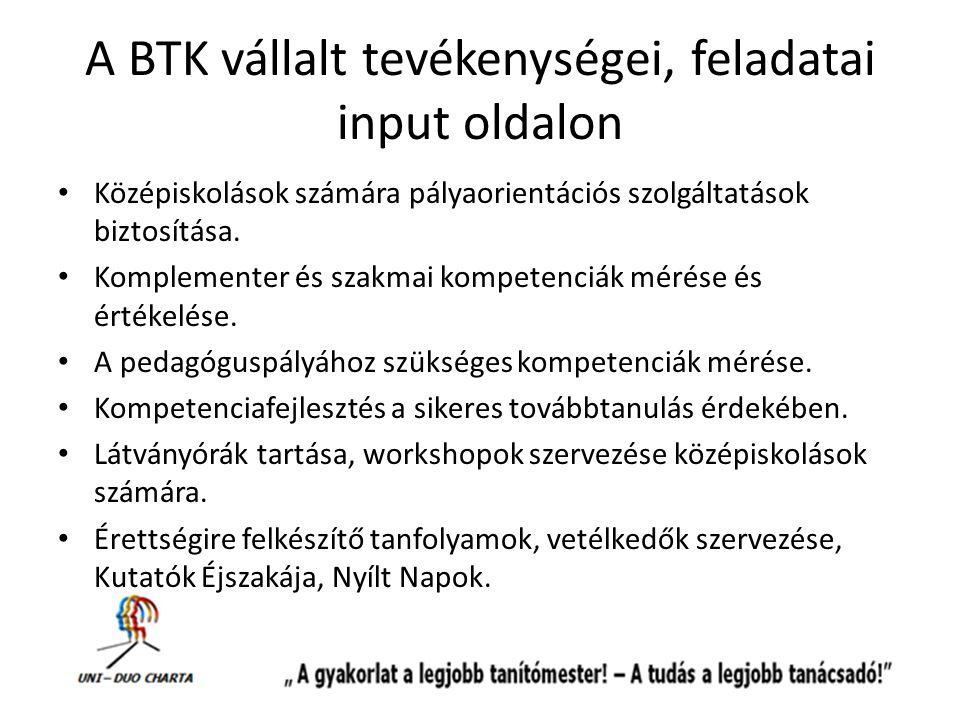 A BTK vállalt tevékenységei, feladatai input oldalon Középiskolások számára pályaorientációs szolgáltatások biztosítása. Komplementer és szakmai kompe