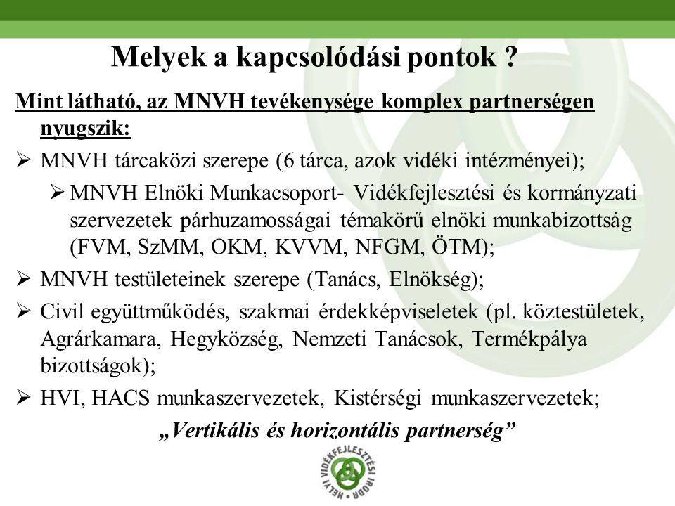 Melyek a kapcsolódási pontok ? Mint látható, az MNVH tevékenysége komplex partnerségen nyugszik:  MNVH tárcaközi szerepe (6 tárca, azok vidéki intézm