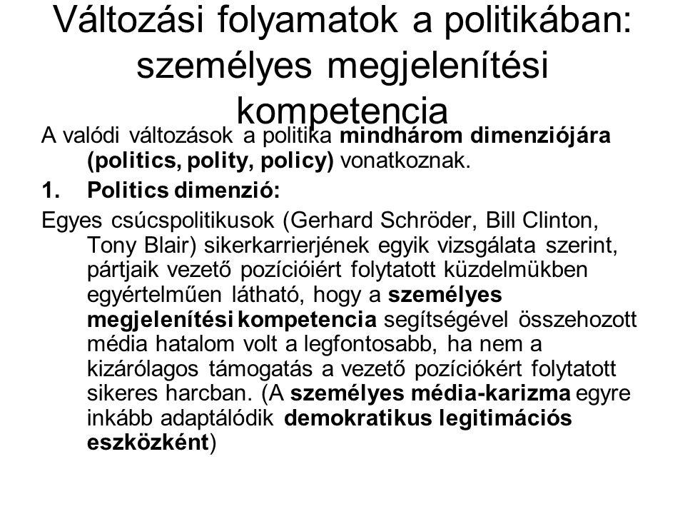 Változási folyamatok a politikában: személyes megjelenítési kompetencia A valódi változások a politika mindhárom dimenziójára (politics, polity, policy) vonatkoznak.