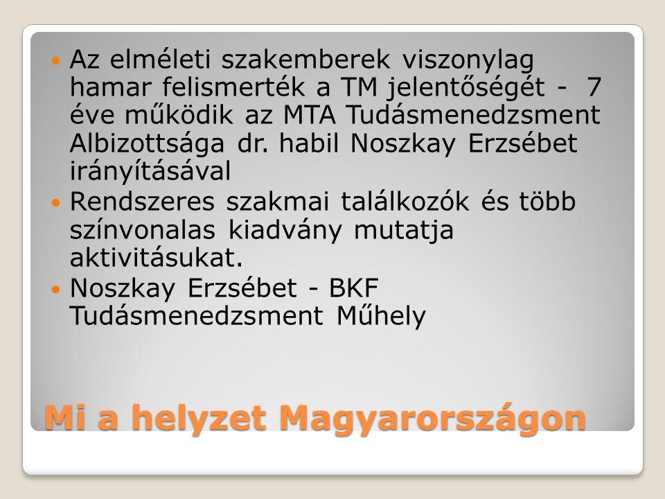 Mi a helyzet Magyarországon Az elméleti szakemberek viszonylag hamar felismerték a TM jelentőségét - 7 éve működik az MTA Tudásmenedzsment Albizottsága dr.
