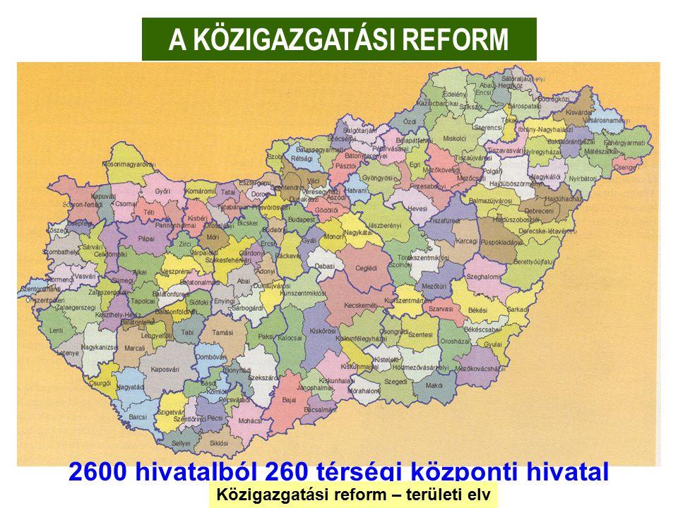 Dr. Tózsa István A KÖZIGAZGATÁSI REFORM 2600 hivatalból 260 térségi központi hivatal Közigazgatási reform – területi elv