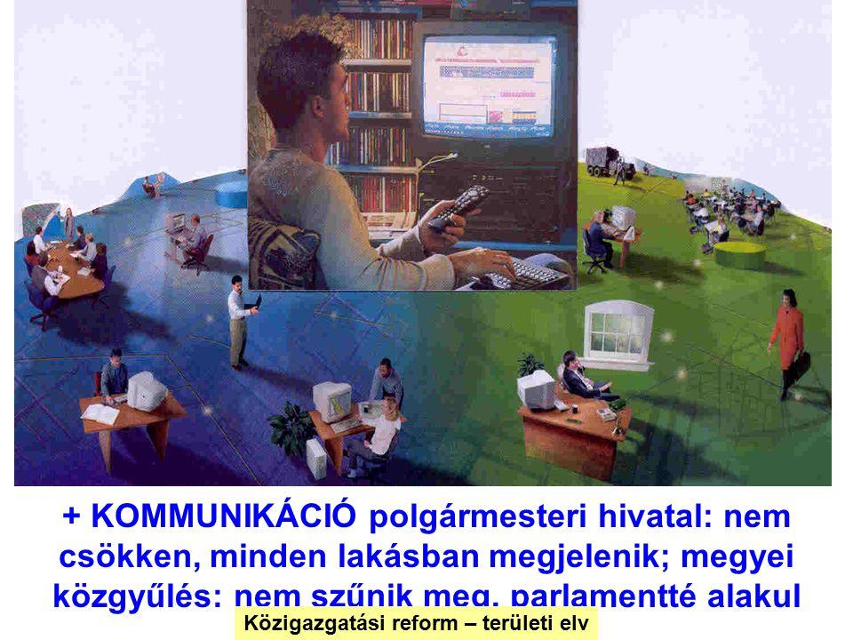 Dr. Tózsa István + KOMMUNIKÁCIÓ polgármesteri hivatal: nem csökken, minden lakásban megjelenik; megyei közgyűlés: nem szűnik meg, parlamentté alakul K