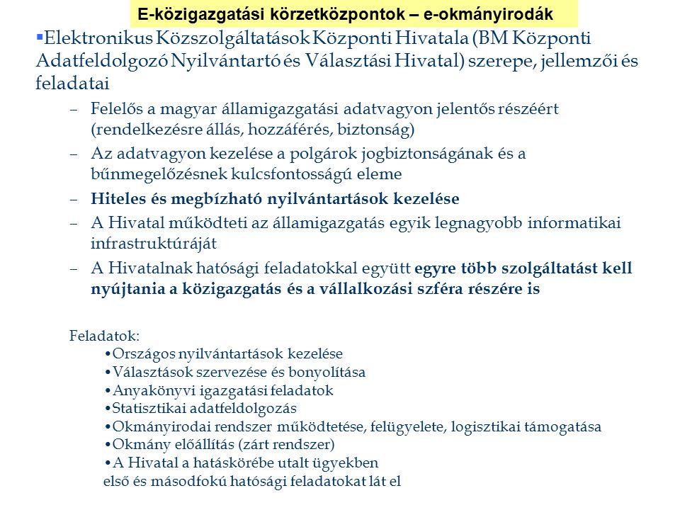Dr. Tózsa István  Elektronikus Közszolgáltatások Központi Hivatala (BM Központi Adatfeldolgozó Nyilvántartó és Választási Hivatal) szerepe, jellemzői