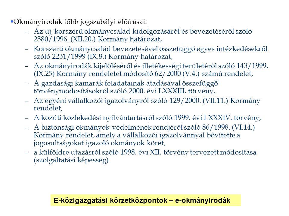 Dr. Tózsa István  Okmányirodák főbb jogszabályi előírásai: –Az új, korszerű okmánycsalád kidolgozásáról és bevezetéséről szóló 2380/1996. (XII.20.) K