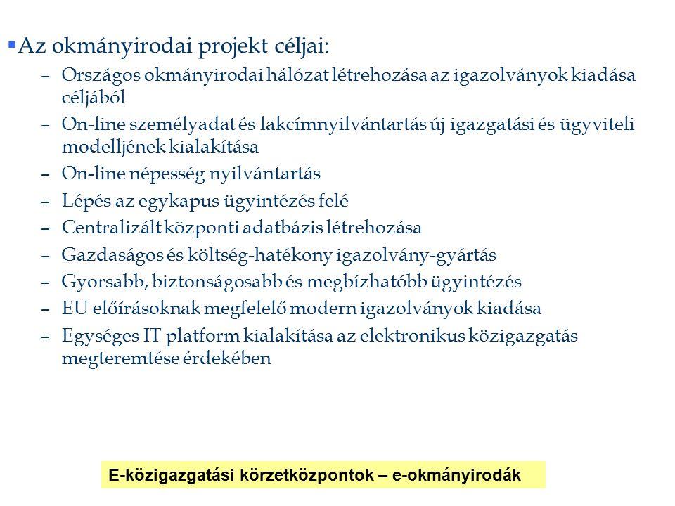 Dr. Tózsa István  Az okmányirodai projekt céljai: –Országos okmányirodai hálózat létrehozása az igazolványok kiadása céljából –On-line személyadat és