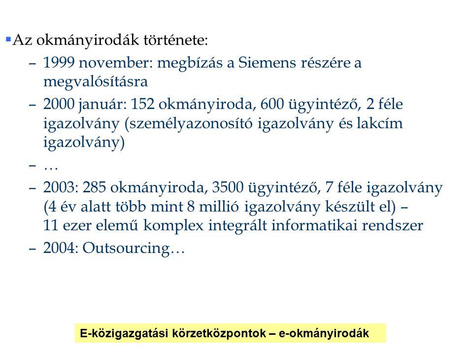 Dr. Tózsa István  Az okmányirodák története: –1999 november: megbízás a Siemens részére a megvalósításra –2000 január: 152 okmányiroda, 600 ügyintéző