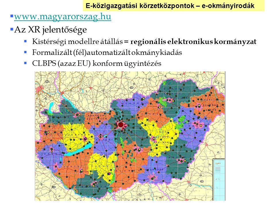  www.magyarorszag.hu www.magyarorszag.hu  Az XR jelentősége  Kistérségi modellre átállás = regionális elektronikus kormányzat  Formalizált (fél)au