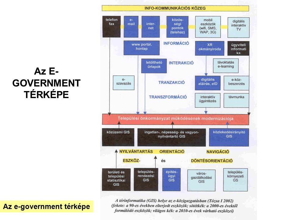 Az E- GOVERNMENT TÉRKÉPE Az e-government térképe