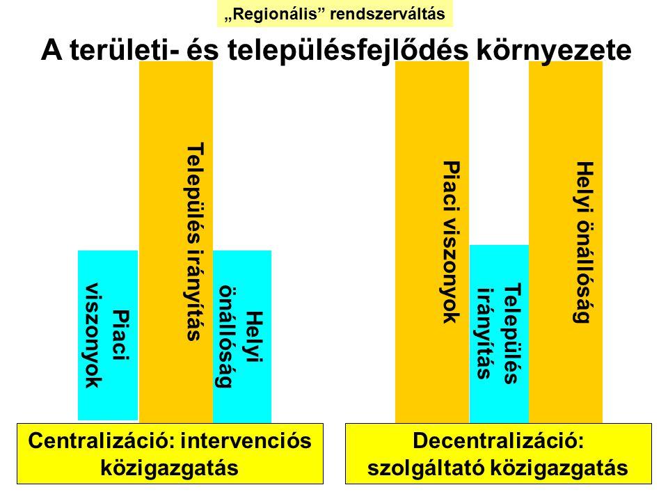 Dr. Tózsa István Piaci viszonyok Helyi önállóság Település irányítás Piaci viszonyok Helyi önállóság Centralizáció: intervenciós közigazgatás Decentra