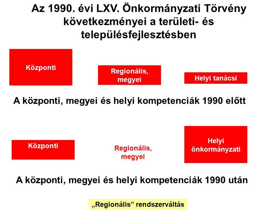 Dr. Tózsa István Az 1990. évi LXV. Önkormányzati Törvény következményei a területi- és településfejlesztésben Központi Regionális, megyei Helyi tanács