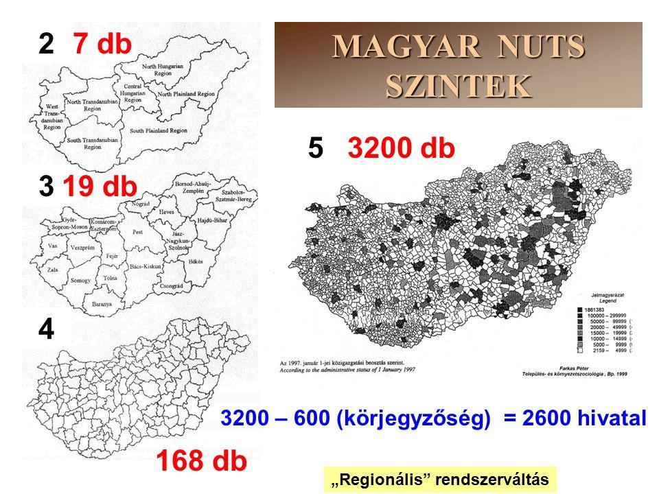 """Dr. Tózsa István MAGYAR NUTS SZINTEK 2 3 4 5 7 db 19 db 168 db 3200 db 3200 – 600 (körjegyzőség) = 2600 hivatal """"Regionális"""" rendszerváltás"""