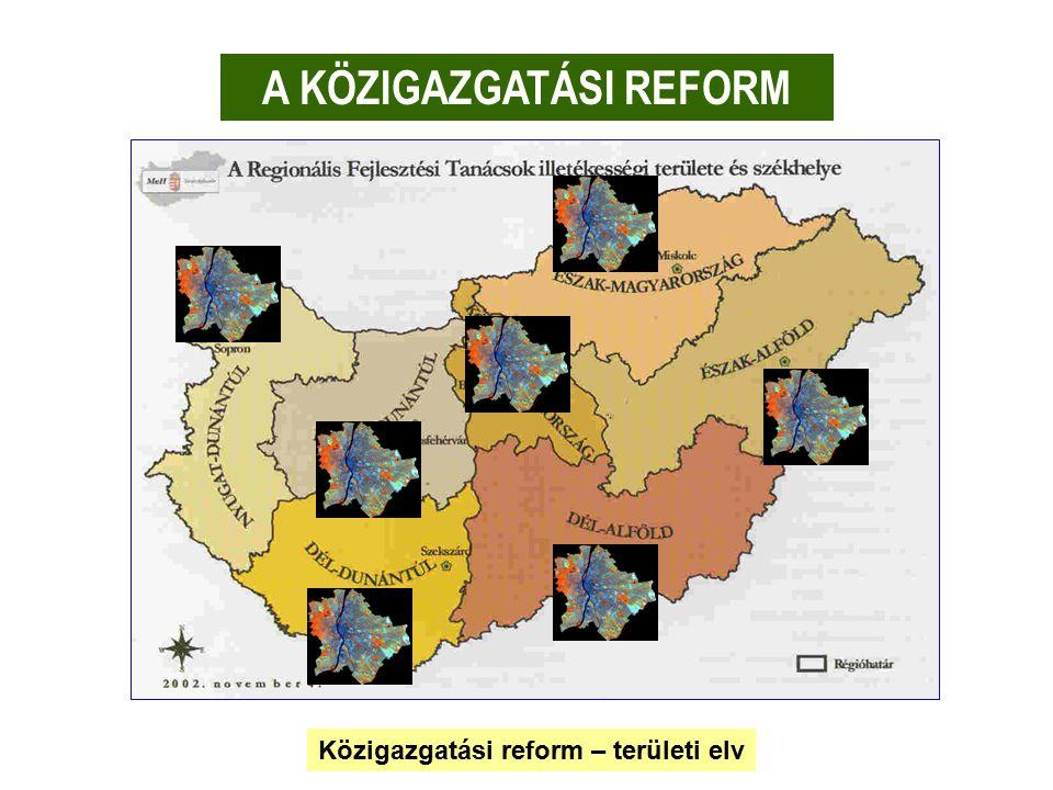 Dr. Tózsa István A KÖZIGAZGATÁSI REFORM Közigazgatási reform – területi elv