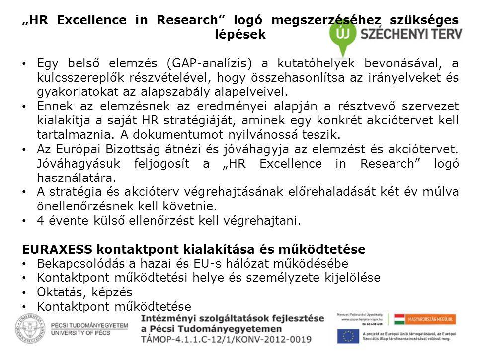 """""""HR Excellence in Research logó megszerzéséhez szükséges lépések Egy belső elemzés (GAP-analízis) a kutatóhelyek bevonásával, a kulcsszereplők részvételével, hogy összehasonlítsa az irányelveket és gyakorlatokat az alapszabály alapelveivel."""