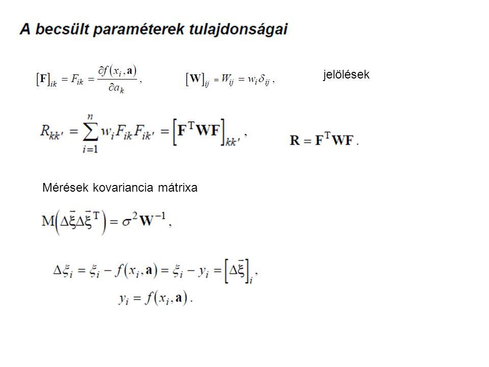 jelölések Mérések kovariancia mátrixa