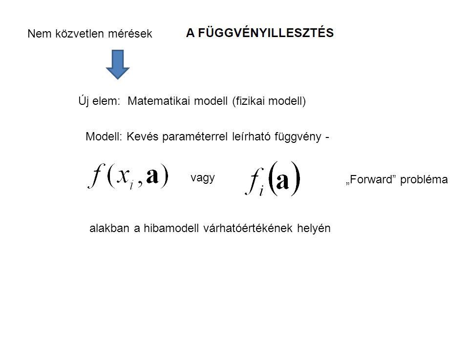"""Nem közvetlen mérések Új elem: Matematikai modell (fizikai modell) Modell: Kevés paraméterrel leírható függvény - vagy alakban a hibamodell várhatóértékének helyén """"Forward probléma"""