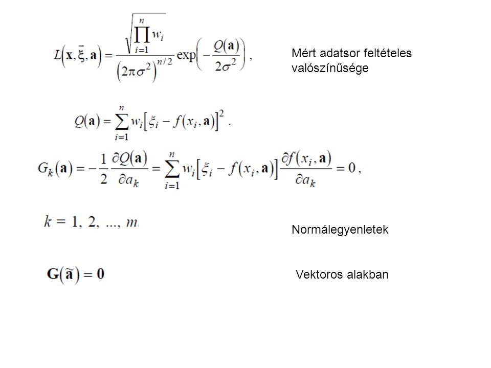 Mért adatsor feltételes valószínűsége Normálegyenletek Vektoros alakban
