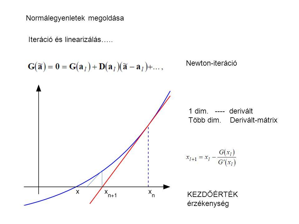 Normálegyenletek megoldása Iteráció és linearizálás…..