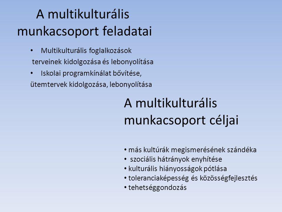 A multikulturális munkacsoport feladatai Multikulturális foglalkozások terveinek kidolgozása és lebonyolítása Iskolai programkínálat bővítése, ütemter