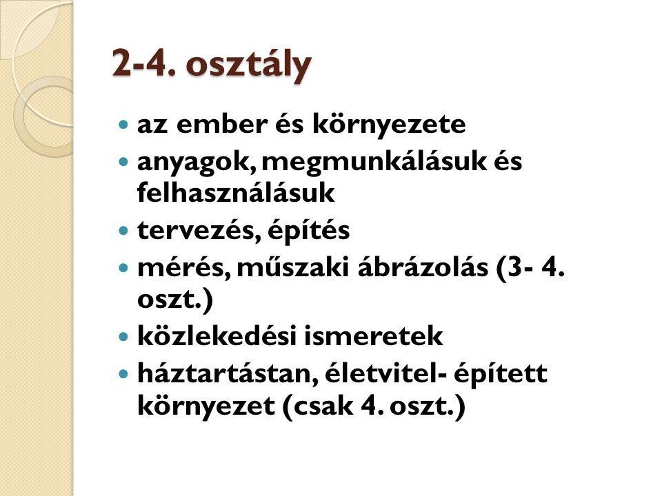 2-4. osztály az ember és környezete anyagok, megmunkálásuk és felhasználásuk tervezés, építés mérés, műszaki ábrázolás (3- 4. oszt.) közlekedési ismer