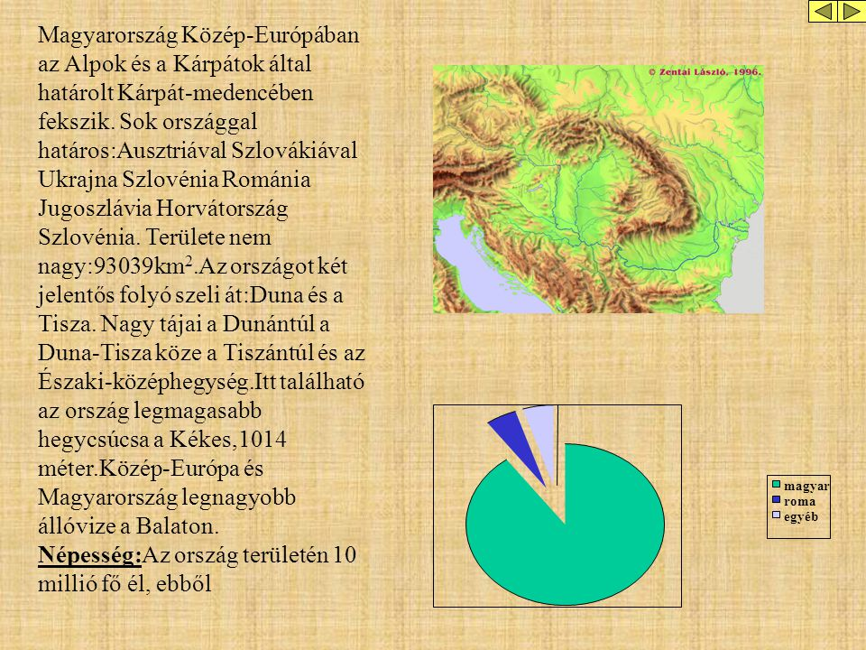 Magyarország Közép-Európában az Alpok és a Kárpátok által határolt Kárpát-medencében fekszik.
