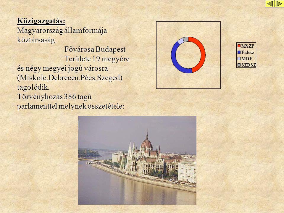 Közigazgatás: Magyarország államformája köztársaság.