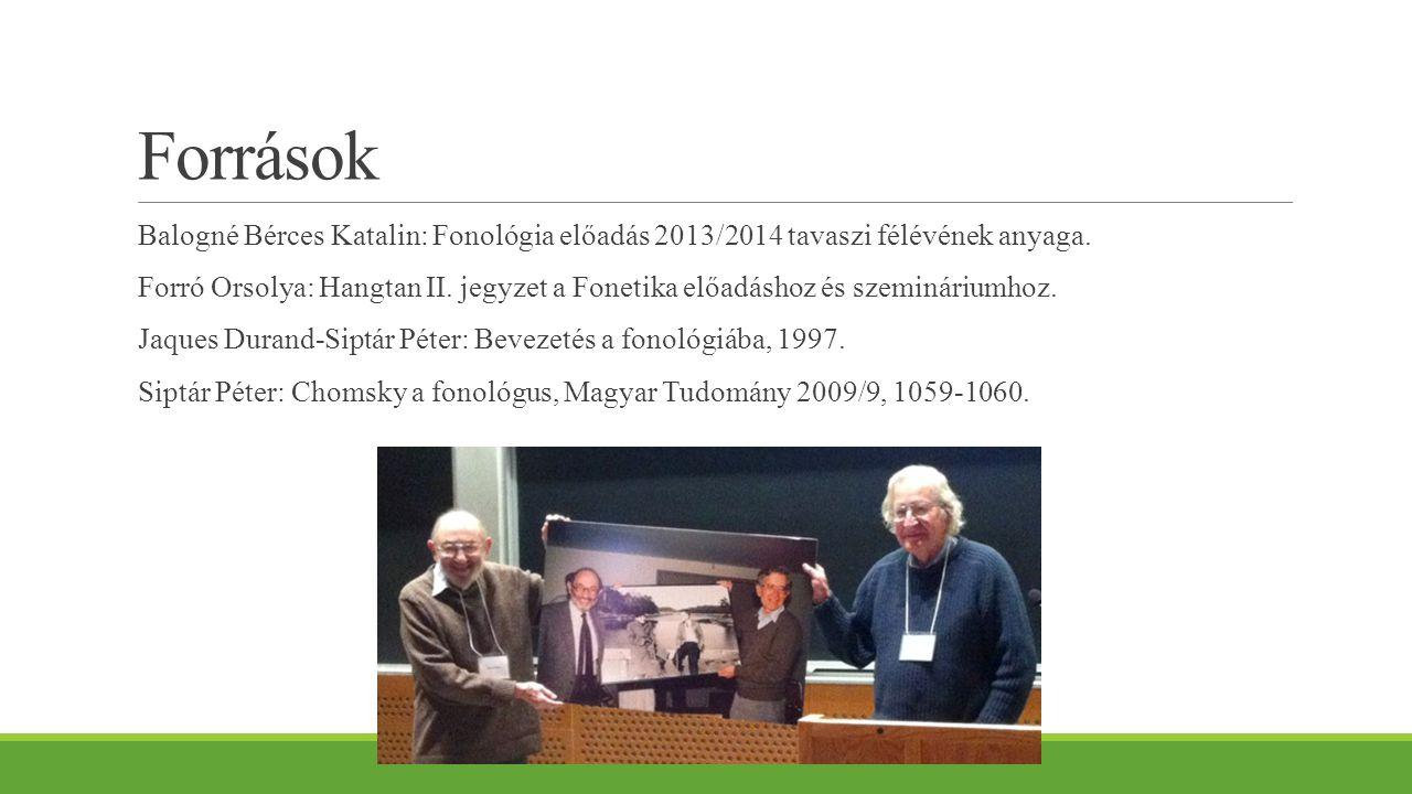 Források Balogné Bérces Katalin: Fonológia előadás 2013/2014 tavaszi félévének anyaga. Forró Orsolya: Hangtan II. jegyzet a Fonetika előadáshoz és sze