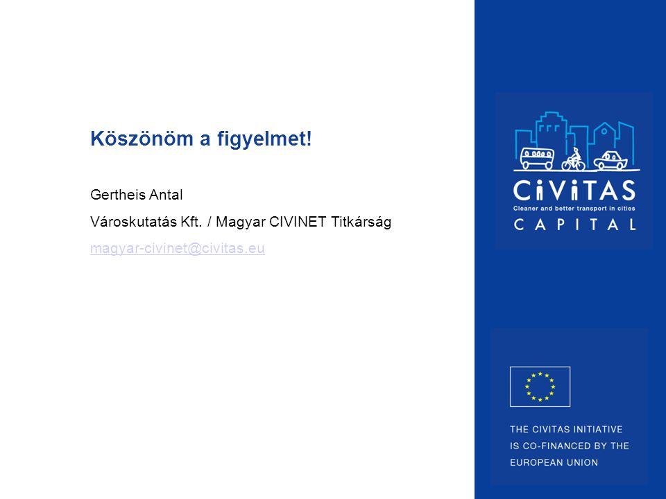 Köszönöm a figyelmet! Gertheis Antal Városkutatás Kft. / Magyar CIVINET Titkárság magyar-civinet@civitas.eu