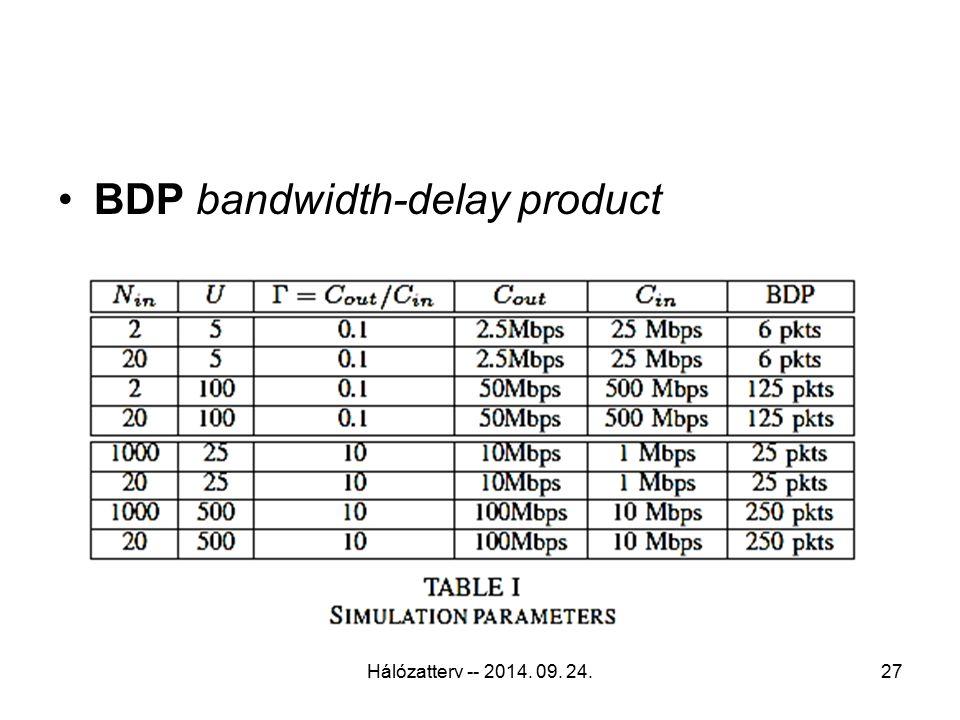 BDP bandwidth-delay product Hálózatterv -- 2014. 09. 24.27