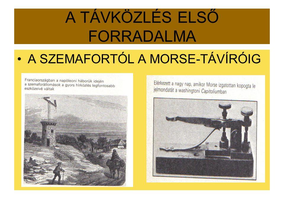 A TÁVKÖZLÉS ELSŐ FORRADALMA A SZEMAFORTÓL A MORSE-TÁVÍRÓIG