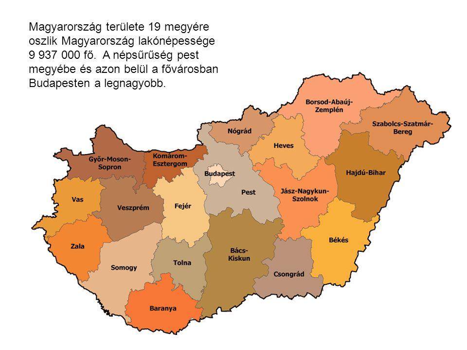 Magyarország területe 19 megyére oszlik Magyarország lakónépessége 9 937 000 fő.