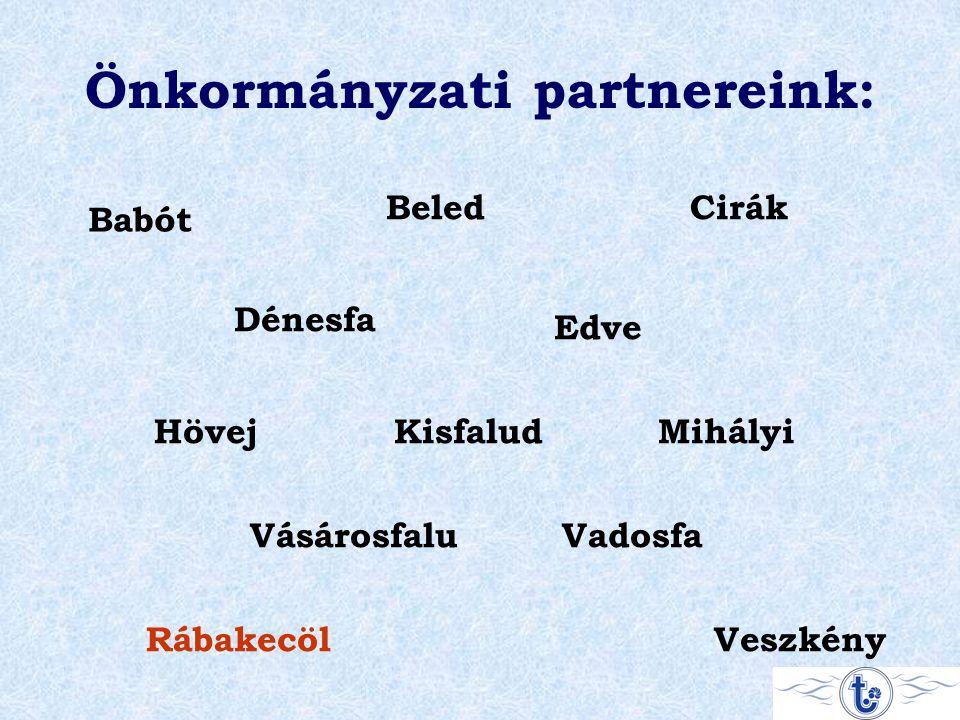 Önkormányzati partnereink: Hövej Dénesfa CirákBeled Veszkény Edve KisfaludMihályi VásárosfaluVadosfa Babót Rábakecöl