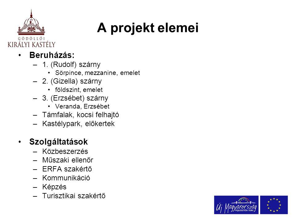 A projekt elemei Beruházás: –1. (Rudolf) szárny Sörpince, mezzanine, emelet –2.