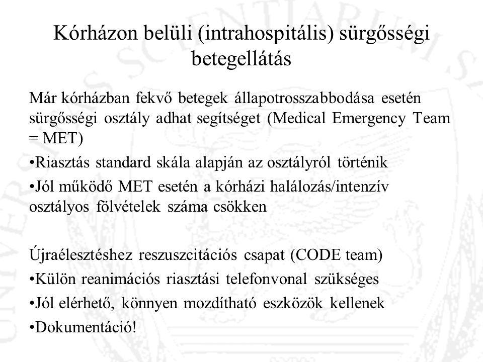 Kórházon belüli (intrahospitális) sürgősségi betegellátás Már kórházban fekvő betegek állapotrosszabbodása esetén sürgősségi osztály adhat segítséget