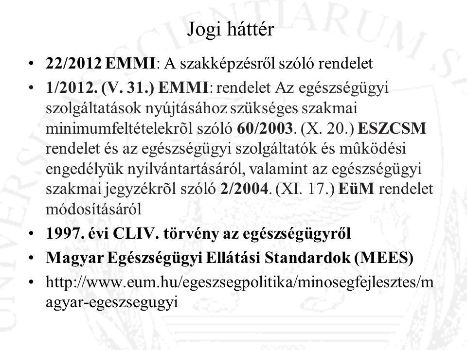 Jogi háttér 22/2012 EMMI: A szakképzésről szóló rendelet 1/2012. (V. 31.) EMMI: rendelet Az egészségügyi szolgáltatások nyújtásához szükséges szakmai