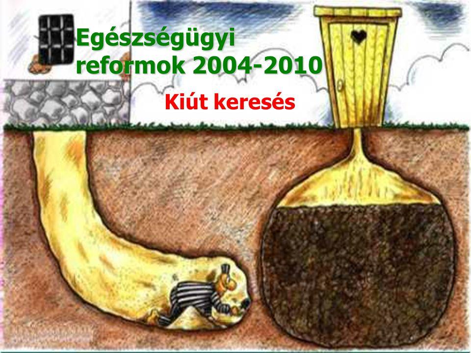Egészségügyi reformok 2004-2010 Kiút keresés