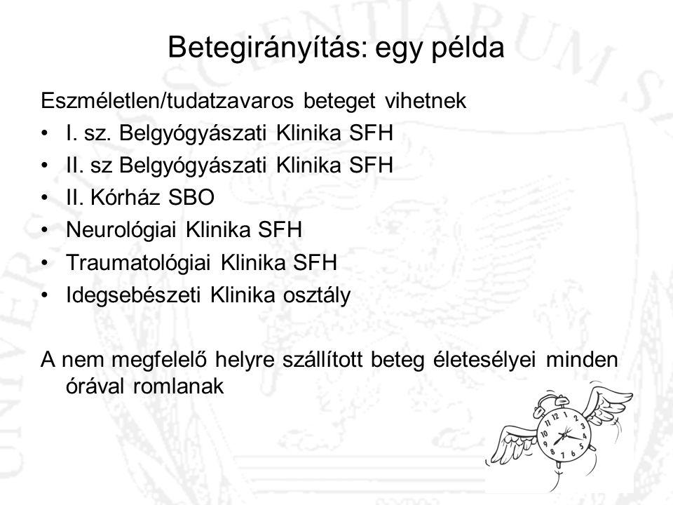 Betegirányítás: egy példa Eszméletlen/tudatzavaros beteget vihetnek I. sz. Belgyógyászati Klinika SFH II. sz Belgyógyászati Klinika SFH II. Kórház SBO