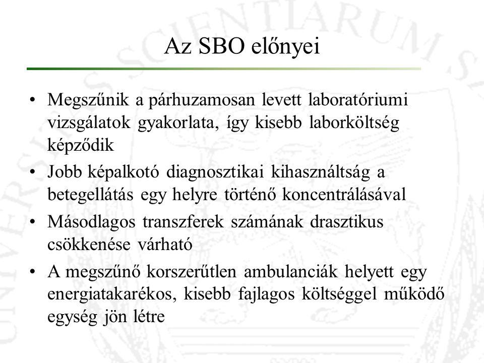 Az SBO előnyei Megszűnik a párhuzamosan levett laboratóriumi vizsgálatok gyakorlata, így kisebb laborköltség képződik Jobb képalkotó diagnosztikai kih