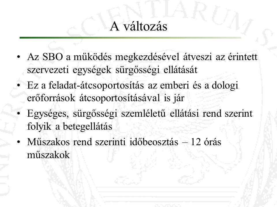A változás Az SBO a működés megkezdésével átveszi az érintett szervezeti egységek sürgősségi ellátását Ez a feladat-átcsoportosítás az emberi és a dol