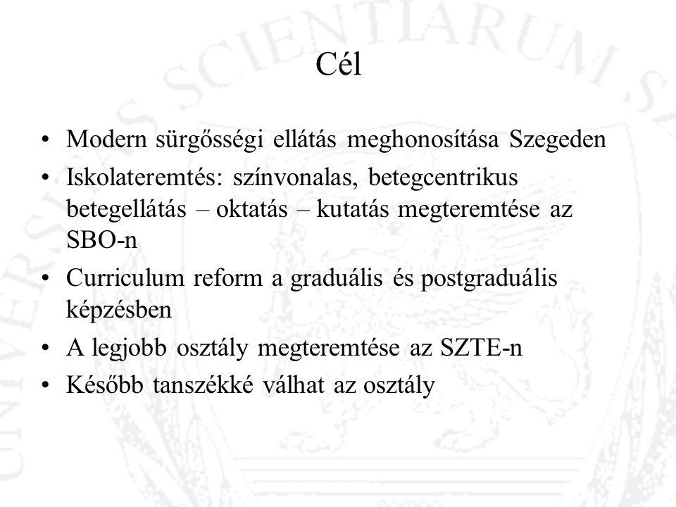 Cél Modern sürgősségi ellátás meghonosítása Szegeden Iskolateremtés: színvonalas, betegcentrikus betegellátás – oktatás – kutatás megteremtése az SBO-